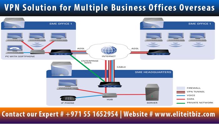 VPN Service Installation & Setup in Dubai Sharjah Ajman UAE3.jpg