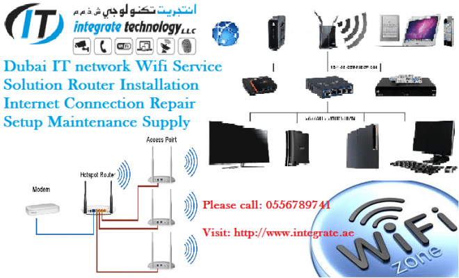 Internet-Technician-Motor-City-Router-Du-modem-Extender-wifi-DXB_13.png